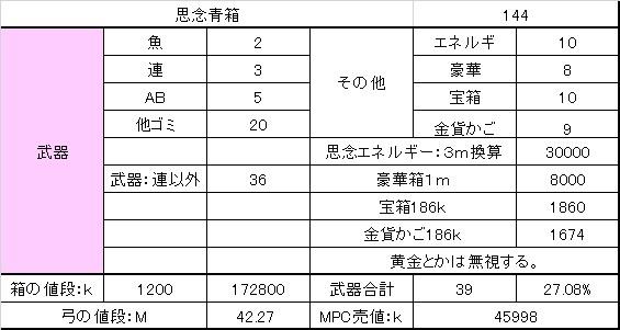 思念青中身20190920 - コピー