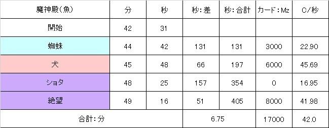 魔神殿計測用 (6)
