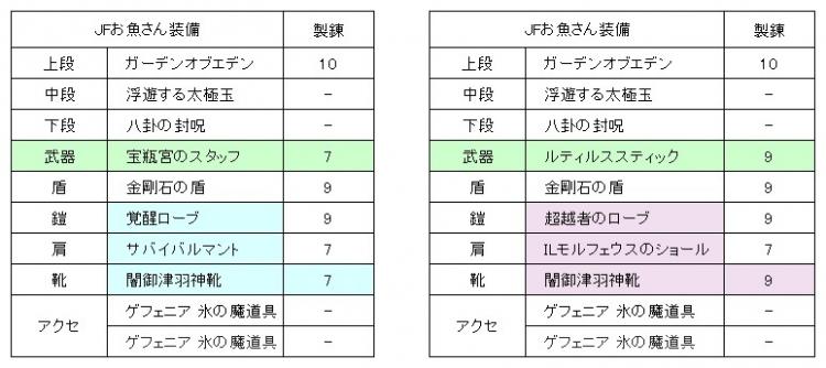 9るでぃるスティック (2)
