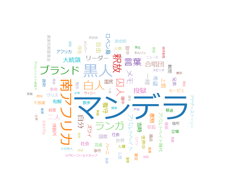 """アナザーストーリーズ「マンデラと""""ゆるし""""~アパルトヘイトとの闘い"""