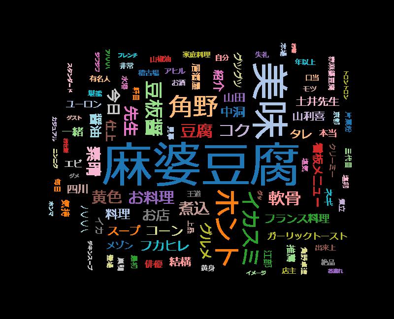 土井善晴の美食探訪 「食の達人が推薦「麻婆豆腐」の名店 角野卓造が