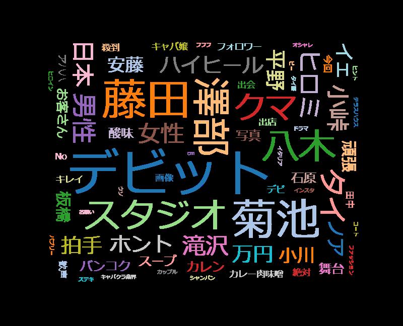 大人のワイドショー【ヒロミ水卜仰天!2日で1億キャバ嬢&板橋テラス