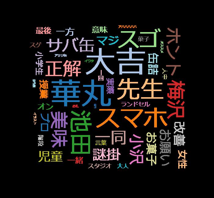教えてもらう前と後 缶詰×炊き込みご飯・スマホ猫背&顔老け(秘)30秒