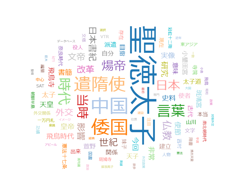 """英雄たちの選択「""""日出づる処の天子""""の挑戦~聖徳太子の外交戦略"""