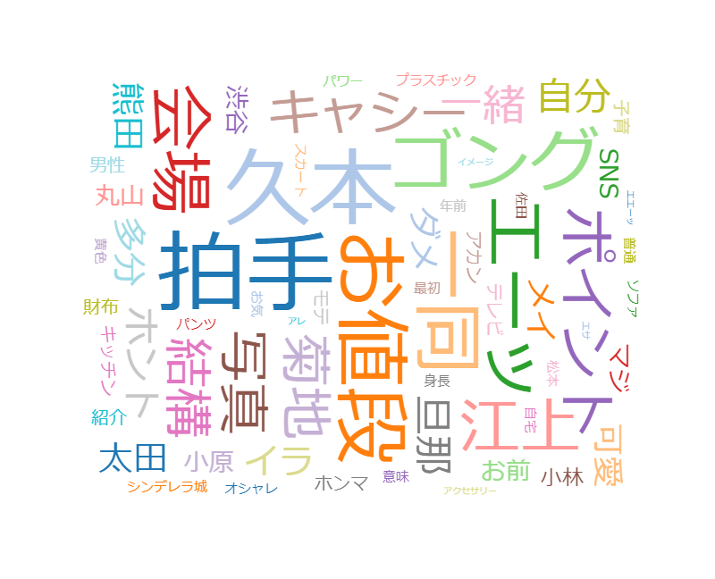 ダウンタウンDX スターの私服&(秘)自宅風水鑑定・ゆりやん上京!