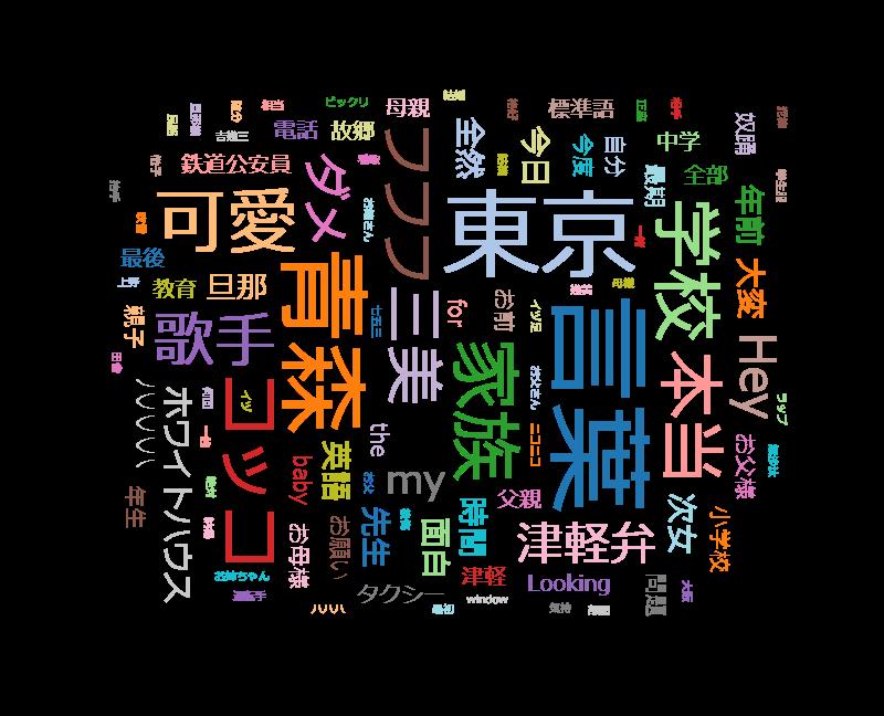 """徹子の部屋 吉幾三&寿三美親子~父娘で初登場!""""津軽弁""""談義に"""