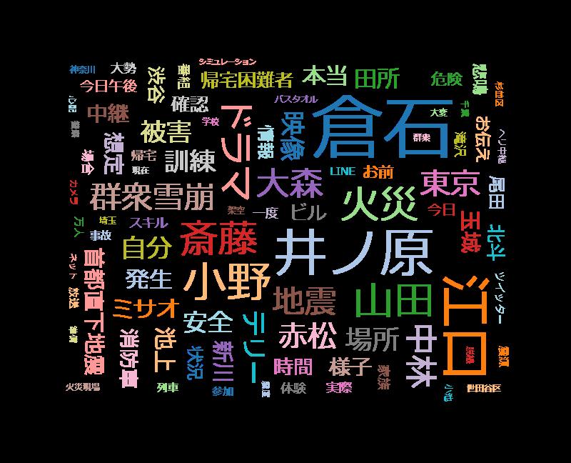 NHKスペシャル 体感 首都直下地震「DAY1 あなたを襲う震度7