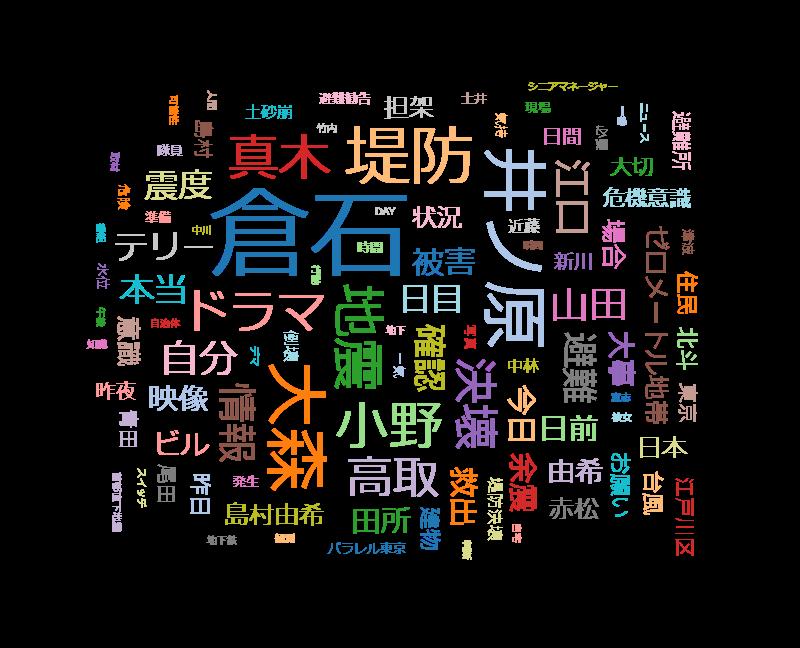NHKスペシャル 体感 首都直下地震「DAY4 危機を生きぬくために」