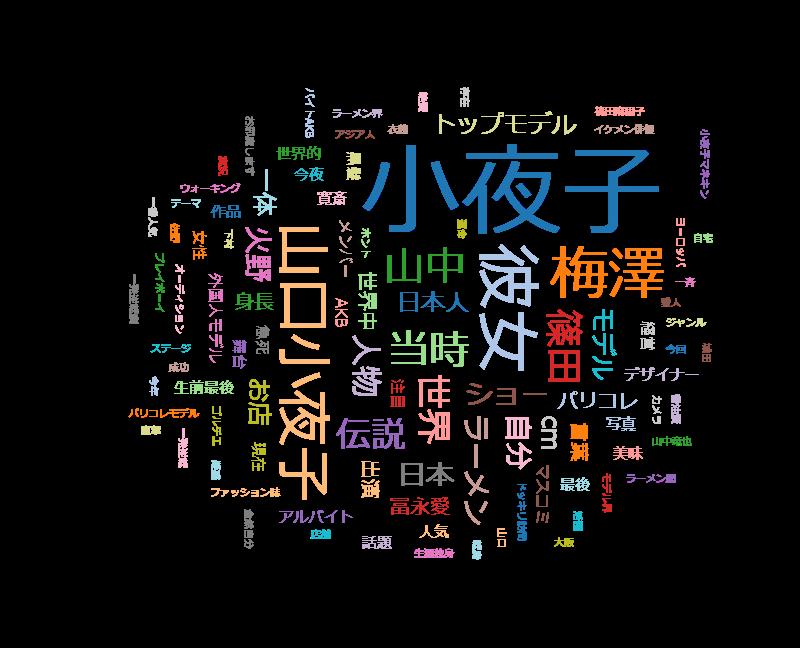 爆報!THE フライデー【伝説のパリコレモデル山口小夜子 急死の真相