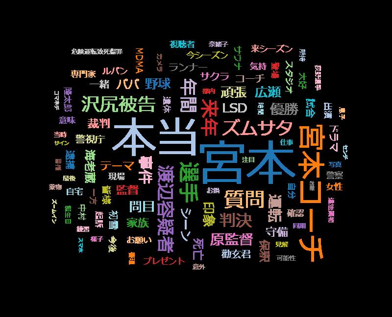 ズームイン!!サタデー 巨人宮本コーチ凱旋生出演!選手のツッコミ