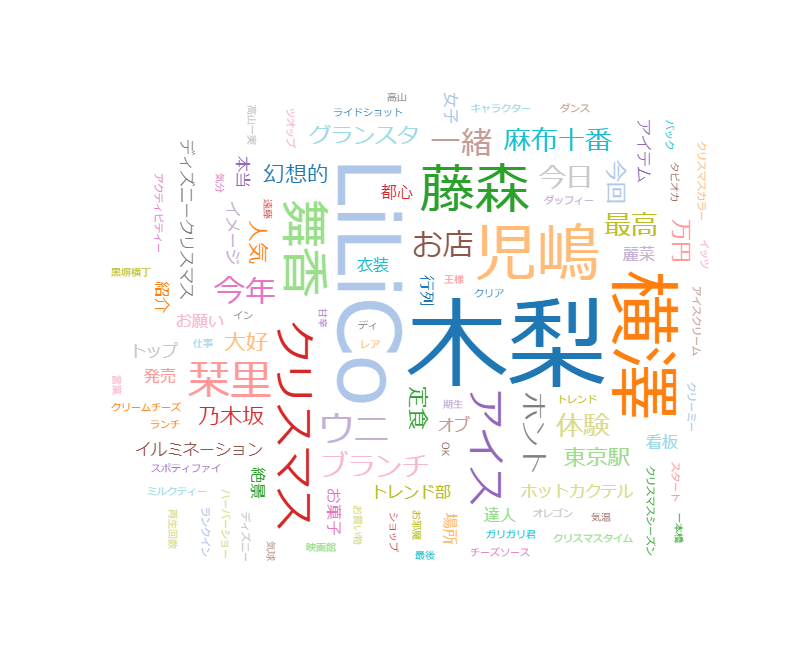 王様のブランチ 乃木坂46高山一実が東京駅食べ歩き&木梨憲武