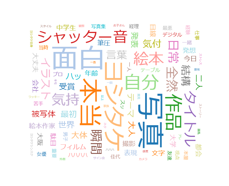 SWITCHインタビュー 達人達(たち)「ヨシタケシンスケ×梅佳代」絵本