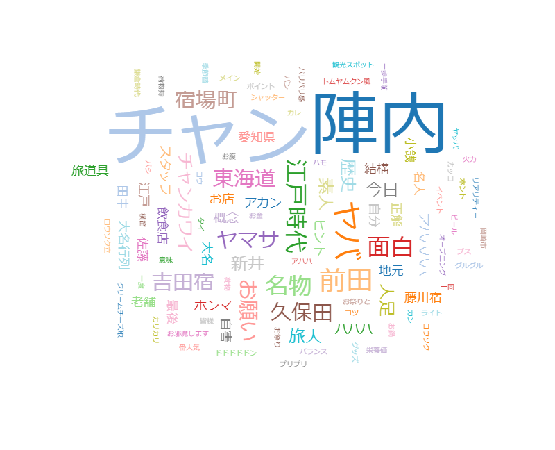 所さんお届けモノです!【東海道53次老舗の新名物探し ♯8