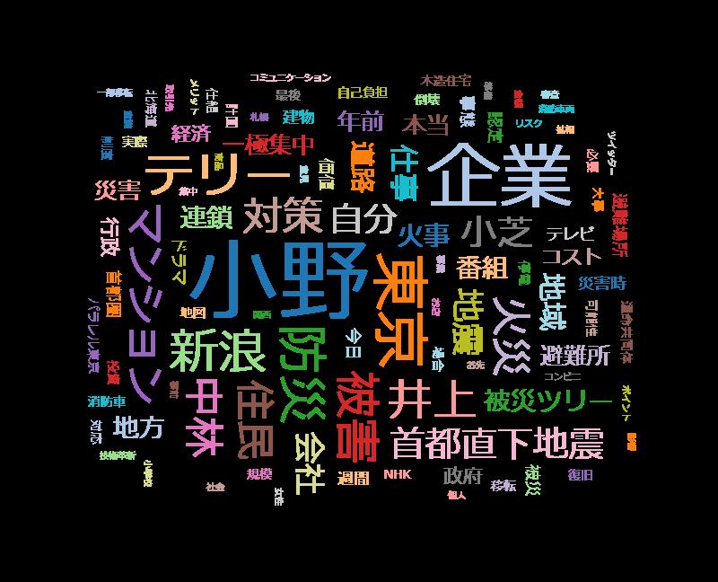 NHKスペシャル シリーズ 体感 首都直下地震「災害に耐える社会へ」