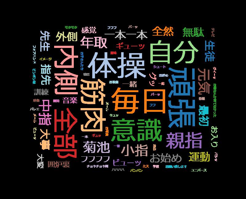 """徹子の部屋 きくち体操・菊池和子~大人気""""きくち体操""""考案者は85歳"""