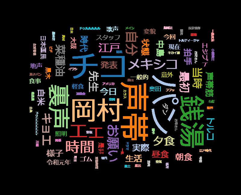 """チコちゃんに叱られる!「""""1日3食の秘密""""""""裏声のなぞ""""""""銭湯の富士山"""