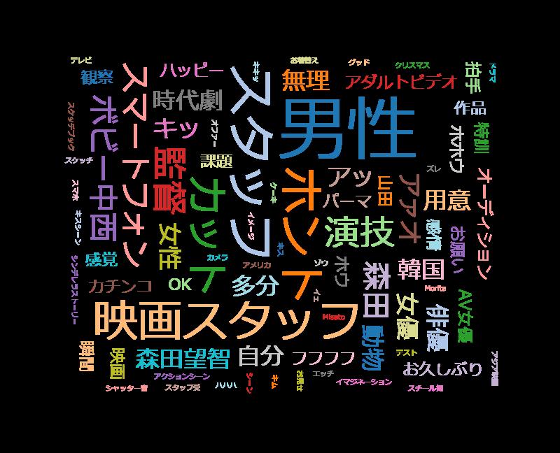 """情熱大陸 森田望智「全裸監督」』で熱演!""""ネットがザワつく""""ヒロイン"""