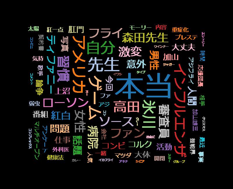 上沼・高田のクギズケ! ビジュアル激変!氷川きよしが心中を激白!