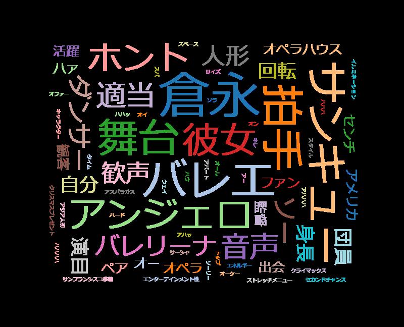 """情熱大陸【倉永美沙/""""はじまりのクリスマス""""アメリカ超名門バレエ団"""