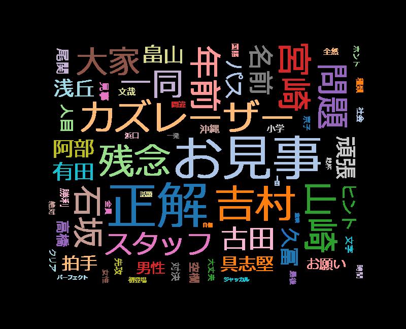 くりぃむクイズ ミラクル9 令和元年の総決算SP!石坂浩二、浅丘、