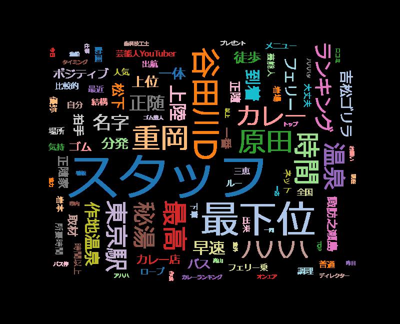最高の最下位 人気最下位カレー店の最高!?超過酷!日本の超絶景