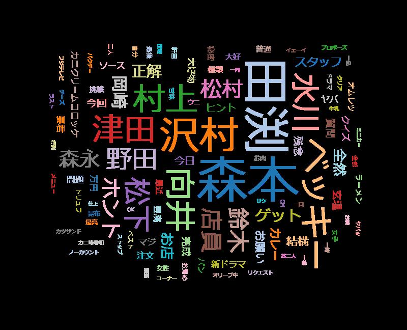 ドラマツアーズ2020新春~豪華俳優陣が差し入れグルメ探し