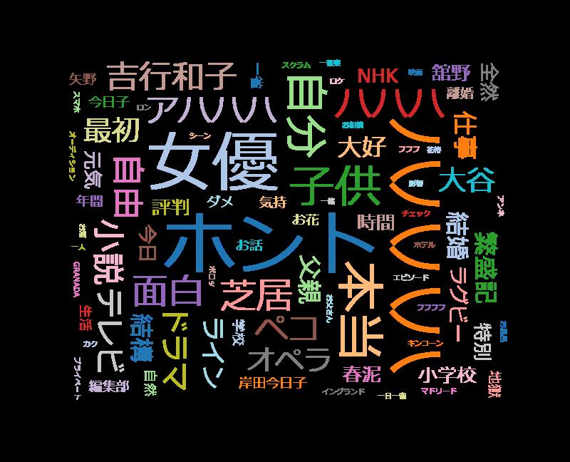 ザ・インタビュー~トップランナーの肖像~ 冨士眞奈美×館野晴彦