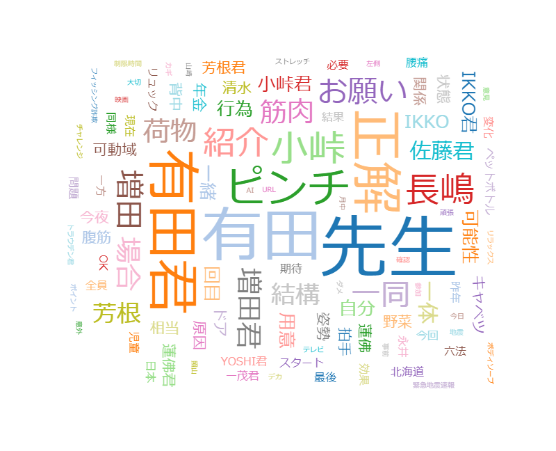世界一受けたい授業 日本の危機 水没した車から脱出・ネット詐欺