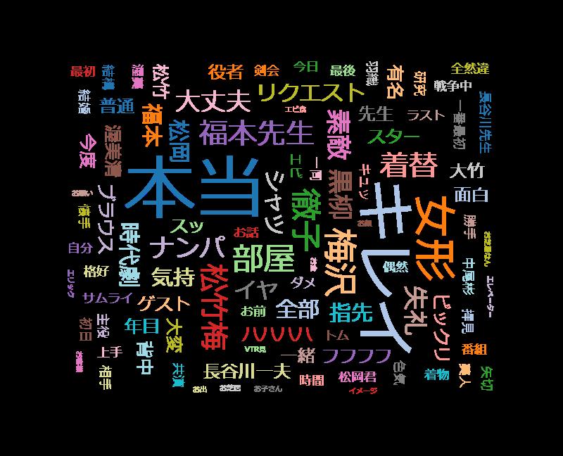 徹子の部屋 松岡昌宏&大竹まこと&梅沢富美男 ~祝45年目