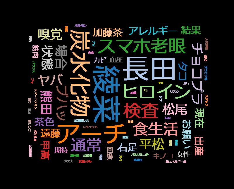 名医のTHE太鼓判!【気付かぬうちに発症…意外な病気SP】