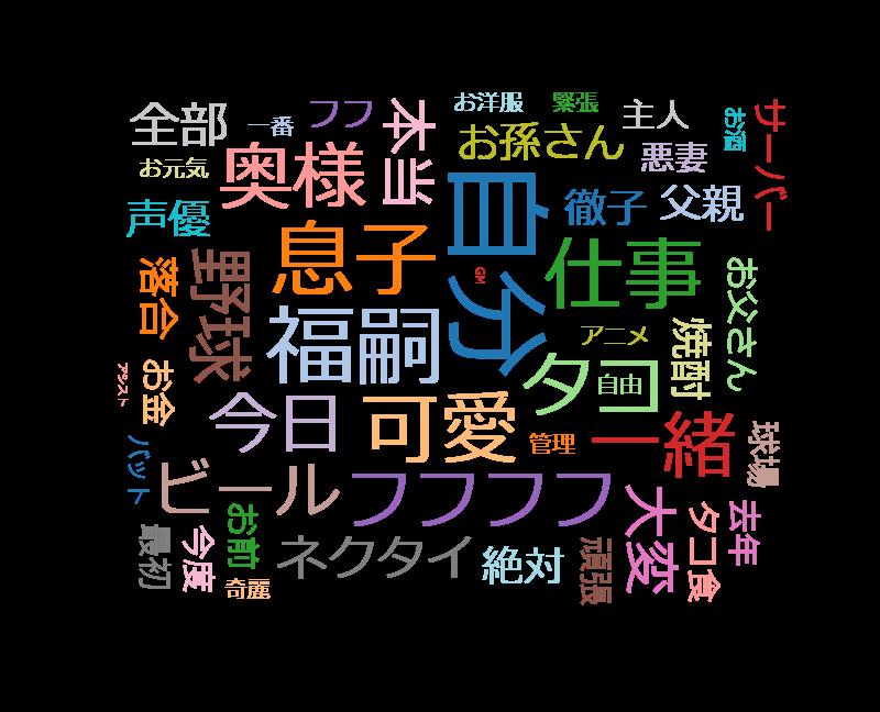 """徹子の部屋 落合博満&妻・信子~""""三冠王""""と""""モーレツ母ちゃん""""が"""