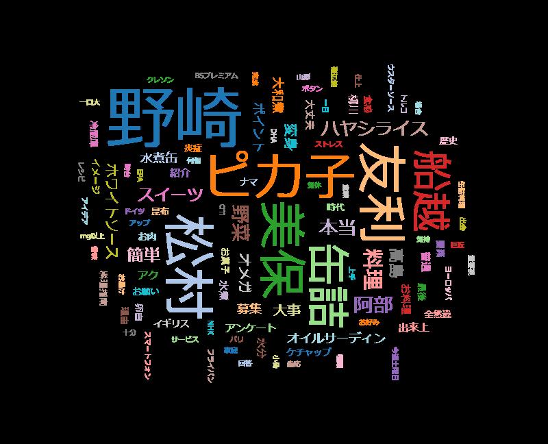 """ごごナマ「和の達人直伝!究極の""""缶詰""""料理」サバ、サンマなど"""