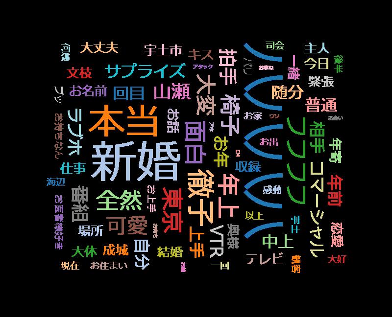 """徹子の部屋 桂文枝&山瀬まみ~東西の長寿番組が""""夢のコラボ""""~"""