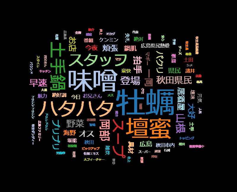 秘密のケンミンSHOW!東西鍋合戦!秋田しょっつる鍋VS広島