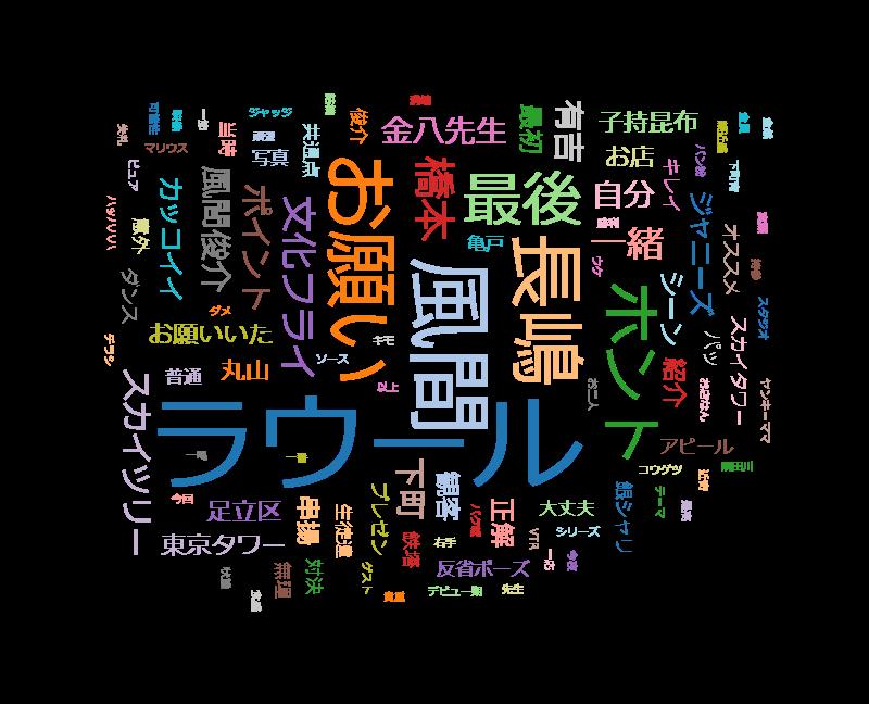 櫻井・有吉THE夜会【下町育ち風間俊介VSみやぞん!超話題!