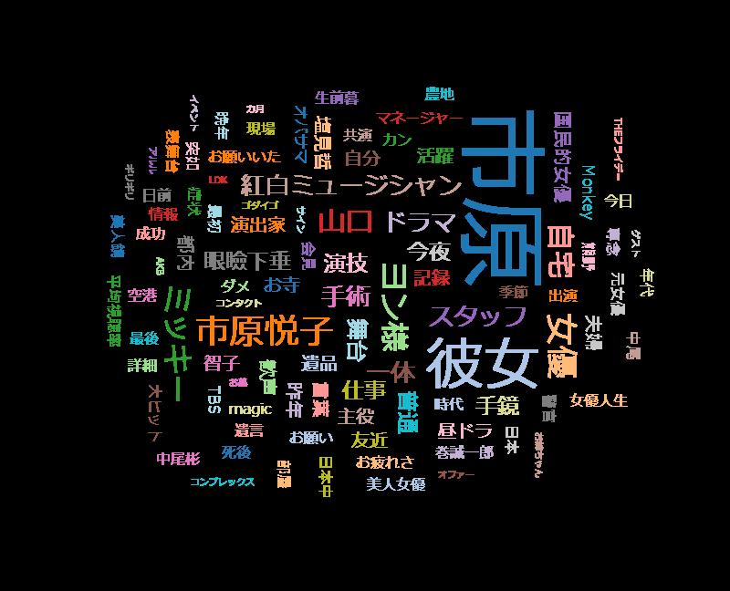 爆報!THE フライデー【大女優・市原悦子…報道されなかった晩年