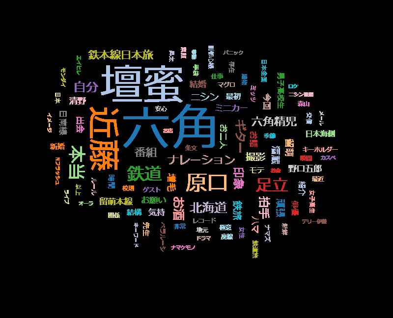土曜スタジオパーク 六角精児 壇蜜 「六角精児の呑み鉄本線・日本旅