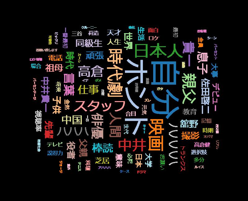 ザ・インタビュー~トップランナーの肖像~ 中井貴一×舘野晴彦