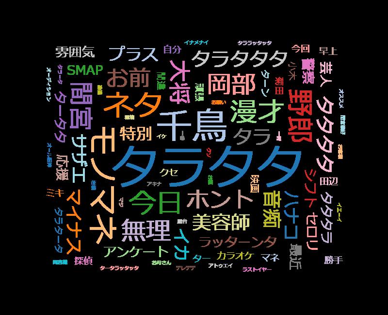 有田Pおもてなす 間宮祥太朗 ハナコ×千鳥カレン/プラマイなりきり