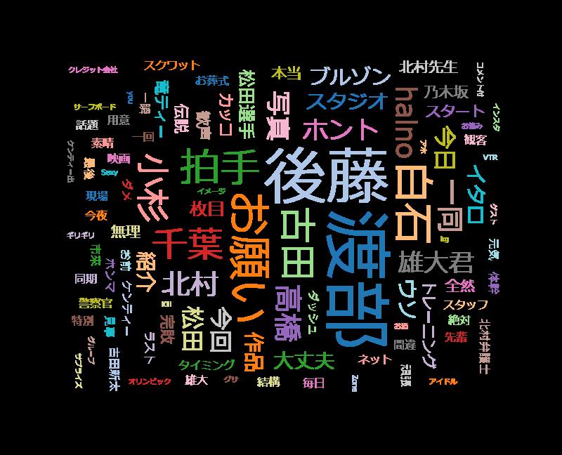 行列のできる法律相談所 高橋尚子&千葉雄大が負けた人!大物俳優F