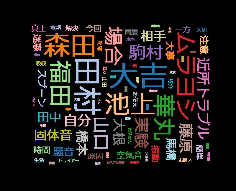 """あさイチ 騒音・臭い・ペット…悩みの尽きない""""ご近所トラブル"""""""