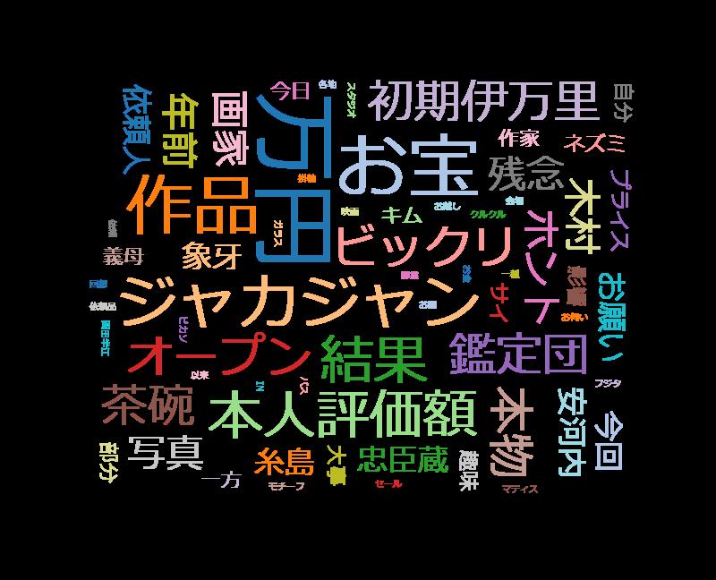 開運!なんでも鑑定団【急に評価が上がった「幻の作家」作に超絶値