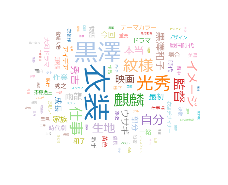 """黒子の美学「""""麒麟(きりん)がくる""""衣装デザイナー・黒澤和子の"""