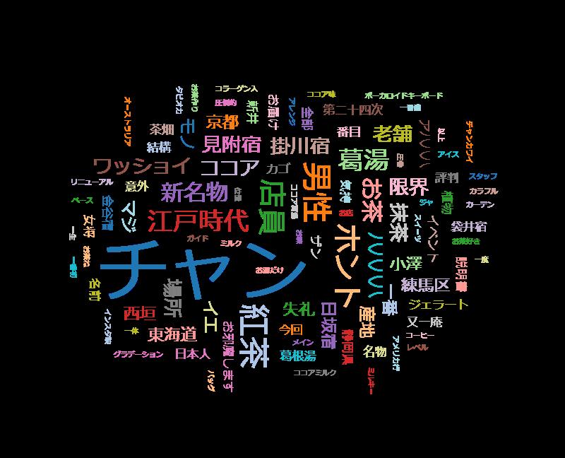 所さんお届けモノです! スタートは磐田市にある第28次見附宿