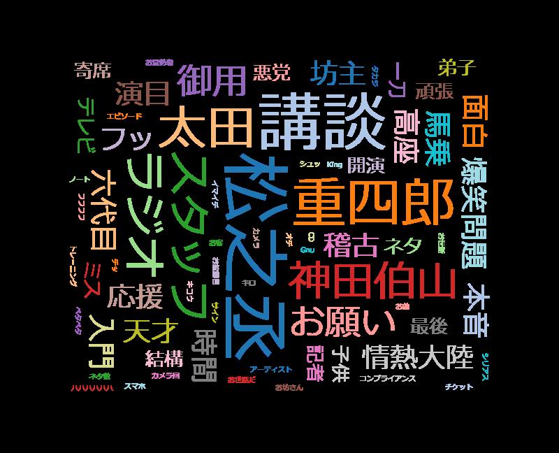 情熱大陸【六代目神田伯山/ハマる講談師!…真打昇進、堅苦し