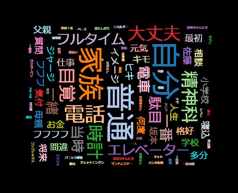 【ストーリーズ】ノーナレ「みんな先に行っちゃう。」佐藤学