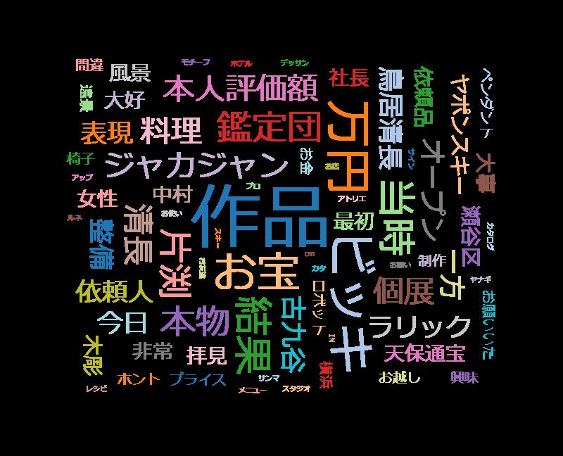 開運!なんでも鑑定団【江戸時代に一世を風靡!浮世絵師の作に仰天