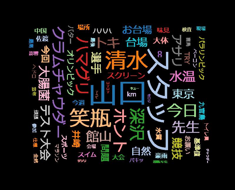 噂の!東京マガジン お台場の水質改善に新たな対策は砂とアサリ