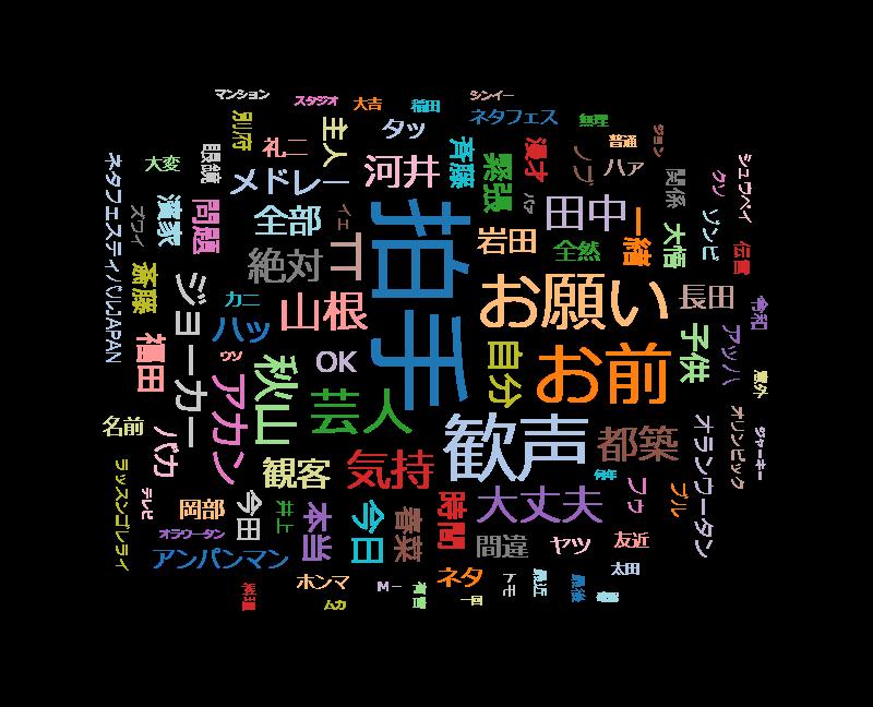 ネタフェスJAPAN~豪華芸人50組が大集結!日テレ系お笑い