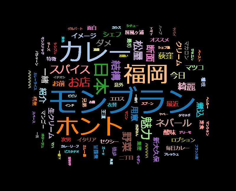 マツコの知らない世界【女性に大人気!しゃばしゃばカレー&モンブ
